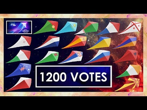 [RESULTS] YOUR JUNIOR EUROVISION 2019 | 1200 VOTES | +69000 POINTS | JESC 2019