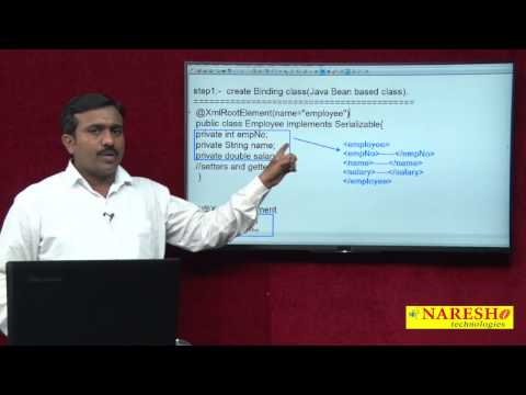 JAX-B (Java Architecture for XML Binding) | XML Tutorial | Mr. Satish B