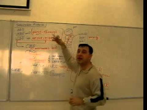 Structured Finance, Lecture 1 - The Alphabet Soup of the Credit Crisis