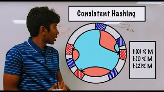 System Design : What is Consistent Hashing?