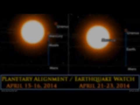 Planetary Alignment / Earthquake Watch April 2014