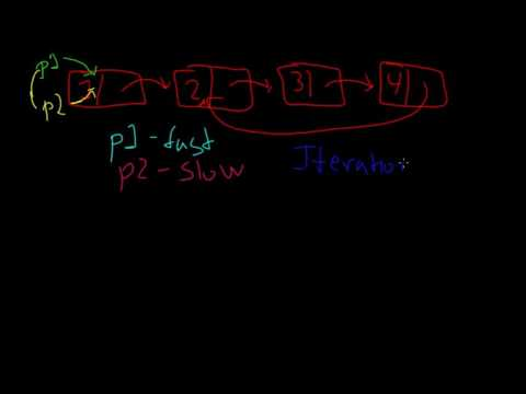 Introduction to Programming Paradigms: Video 22 - Part 4: Cycle Detection Linked Lists