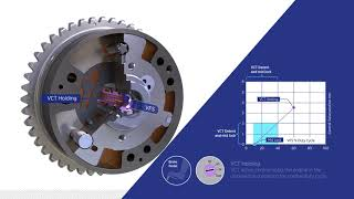 Technology eBooster® - Electrically Driven Compressor for Light Vehicles