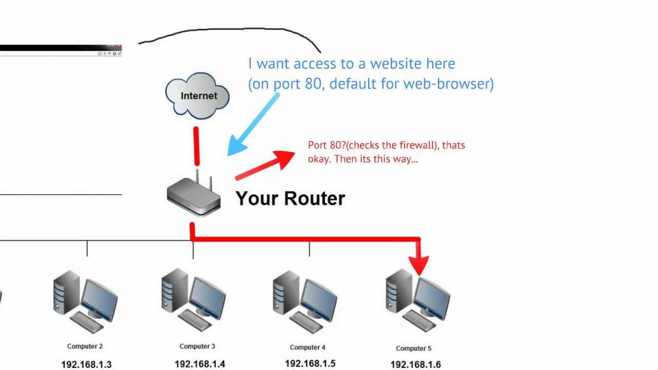 how to find computer local ip address cmd