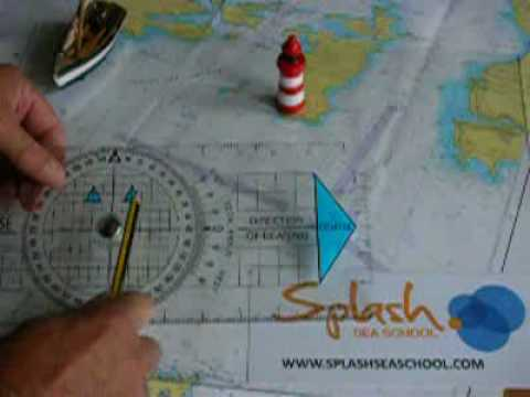 How to use a Navigation Chart Plotter