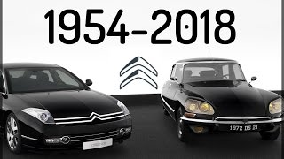 Citroen Tribute - Hydropneumatic suspension 1954-2018