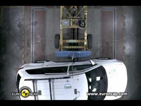 Euro NCAP | Fiat Freemont | 2011 | Краш-тест
