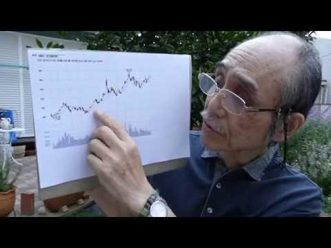株式投資ではゴールデン・クロス銘柄に要注目ながらポイントは?[投資コンサルタント・北浜流一郎]
