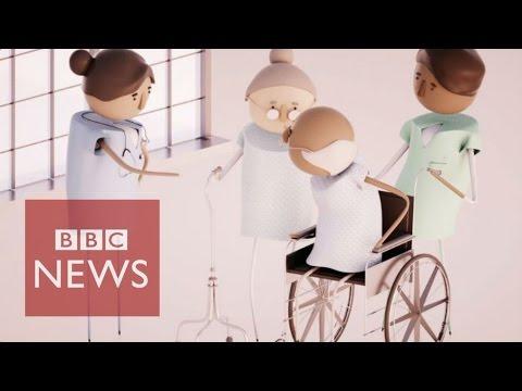 Nursing in numbers around the world (100 Women) - BBC News