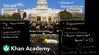 The House of Representatives in comparison to the Senate | US government and civics | Khan Academy