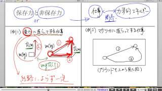 高校物理解説講義:「仕事と力学的エネルギー」講義13