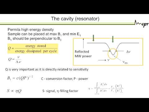 Lecture 1: Introduction to EPR spectroscopy by Prof. Daniella Goldfarb