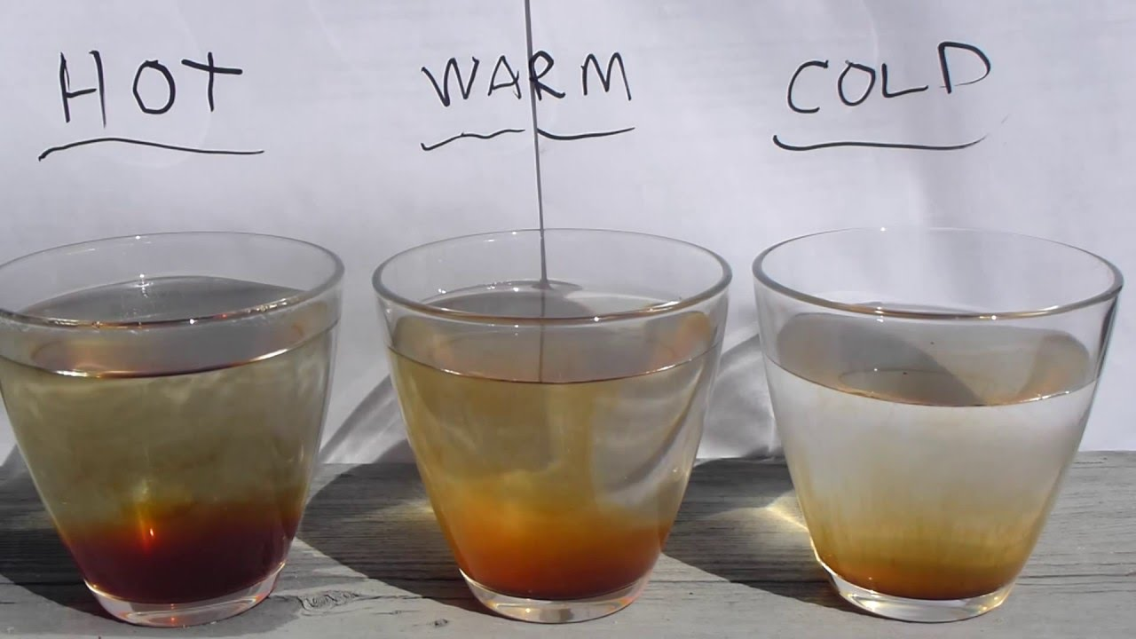 What Is Room Water Temperature
