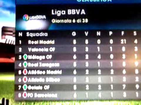 Classifica Liga Bbva Squadra Real Madrid