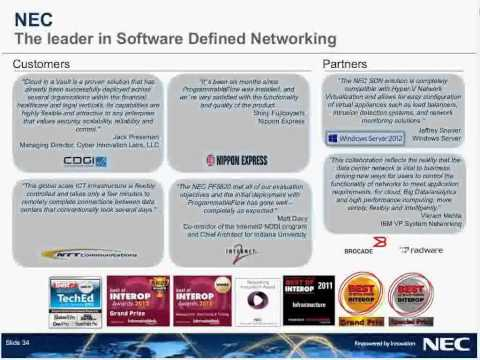 Getting Started With Software-Defined Networking