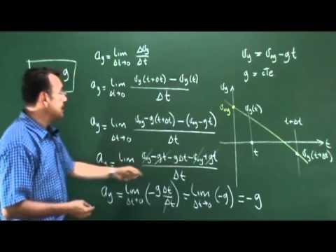 Clase 6, Cálculo de aceleración instantánea y resumen de Cantidades Cinemáticas