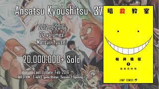 Top 75 Best Selling Manga of Weekly Shonen Jump [Re-upload]