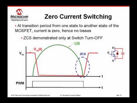 Microchip Llc Resonant Converter Reference Design Using