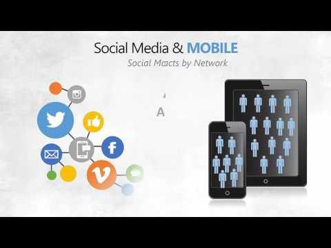 How Social Media Can Help Grow Your Business | Yahjam Social