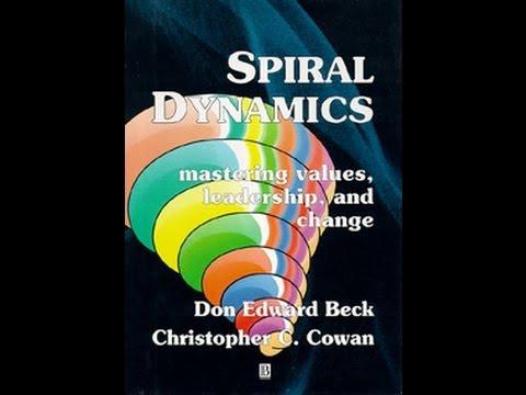 Spiral Book Five Minute Book Club Spiral