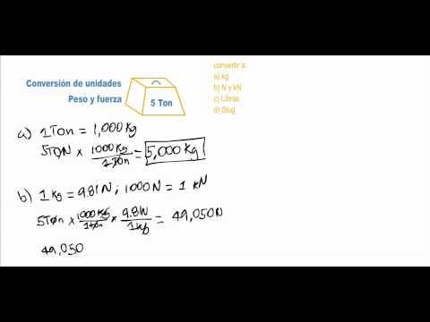 Conversión de unidades - Peso y fuerza