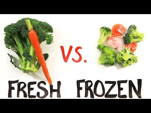 Fresh vs Frozen Food