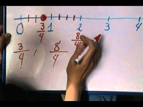 Ubicación de números fraccionarios sobre la recta numérica