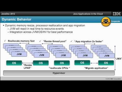 IBM JavaOne Keynote 2012 Highlights