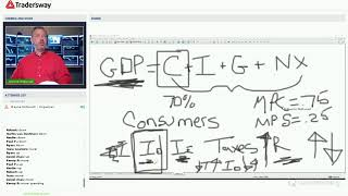 Forex Trading Strategy Webinar Video For Today: (LIVE 16-November-2017)