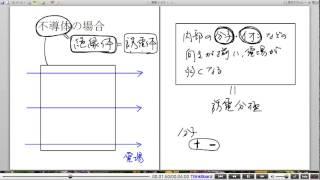 高校物理解説講義:「電場中の物体に生じる変化」講義9