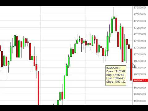 Leaprate-dow jones forex industry report