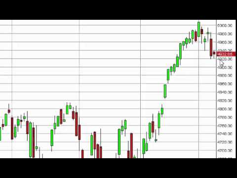 NASDAQ Technical Analysis for March 10 2015 by FXEmpire.com