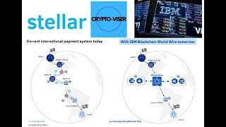 IBM & Stellar 'Blockchain World Wire' vs. xRapid, NEO Tried To Buy BitTorrent