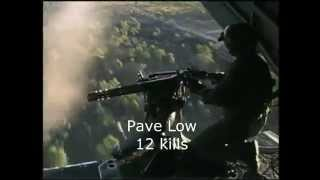 MW3 Killstreaks in real action by razor6031 ( No photos, only movies )
