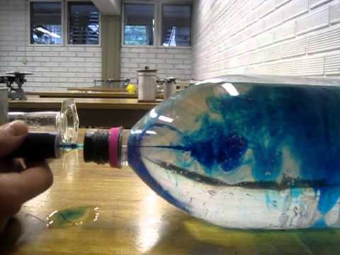 Flujo laminar y turbulento experimento
