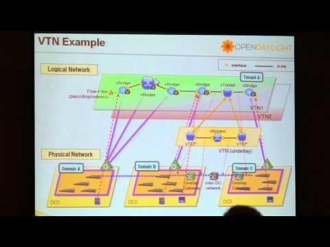 Network Virtualization Support in OpenDaylight Pt. 1
