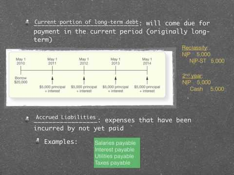 Current Accrued Liabilities: Current Portion of Long-Term Debt - Financial Accounting video