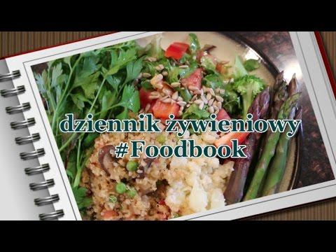 Dziennik żywieniowy / Foodbook / Zdrowe Odżywianie / Lipiec 2015 (2)