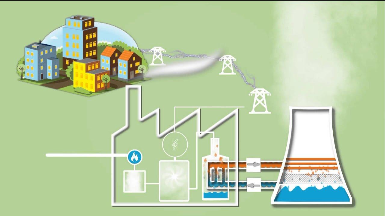 Использование повторных вод. схема оборотного водоснабжения