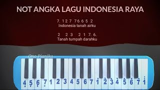 Not Pianika Lagu Indonesia Raya