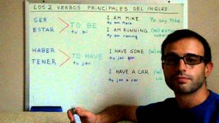 CLASES DE INGLES 4: Verbos en ingles TO BE y TO HAVE
