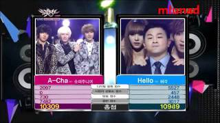 Music Bank K-Chart - Huh Gak Win 110930