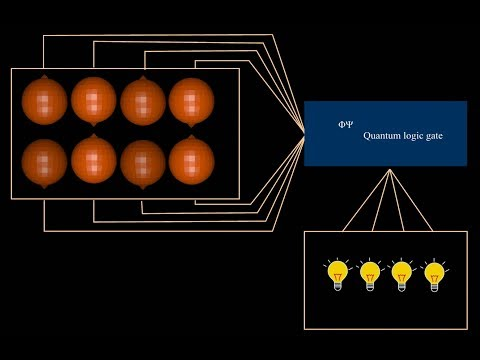 how does quantum computing help us Learn about quantum computers, including how they work and difficulties that arise with them, plus the history of quantum computing.