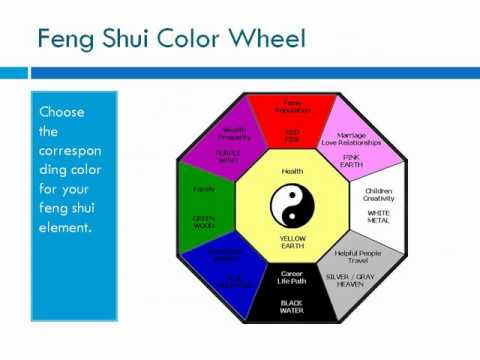 Feng shui for