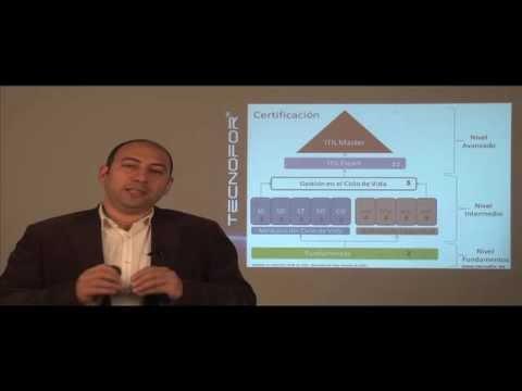 Certificación ITIL
