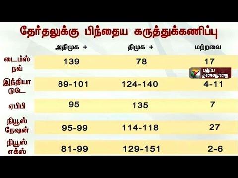 Survey after elections: DMK leads