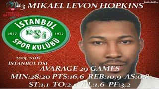 Levon Hopkins 2015-2016 İstanbul DSİ TBL