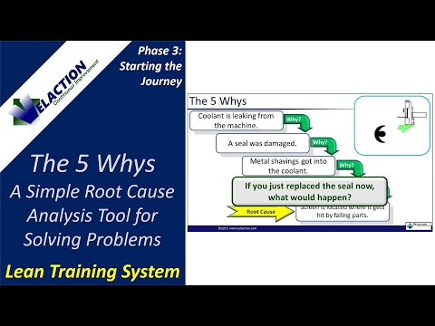 5 Whys Root Cause Analysis Problem Solving Tool--Video Training