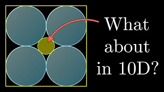Thinking visually about higher dimensions