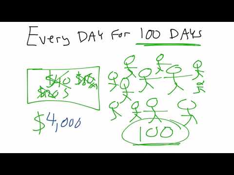 Learn for free Affiliate Marketing Retire in the next 100 days